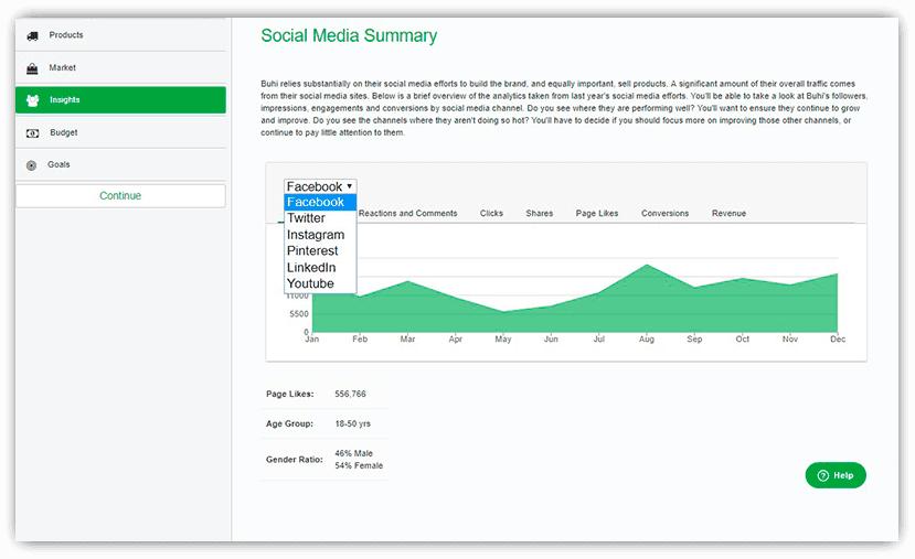 Social Media simulation